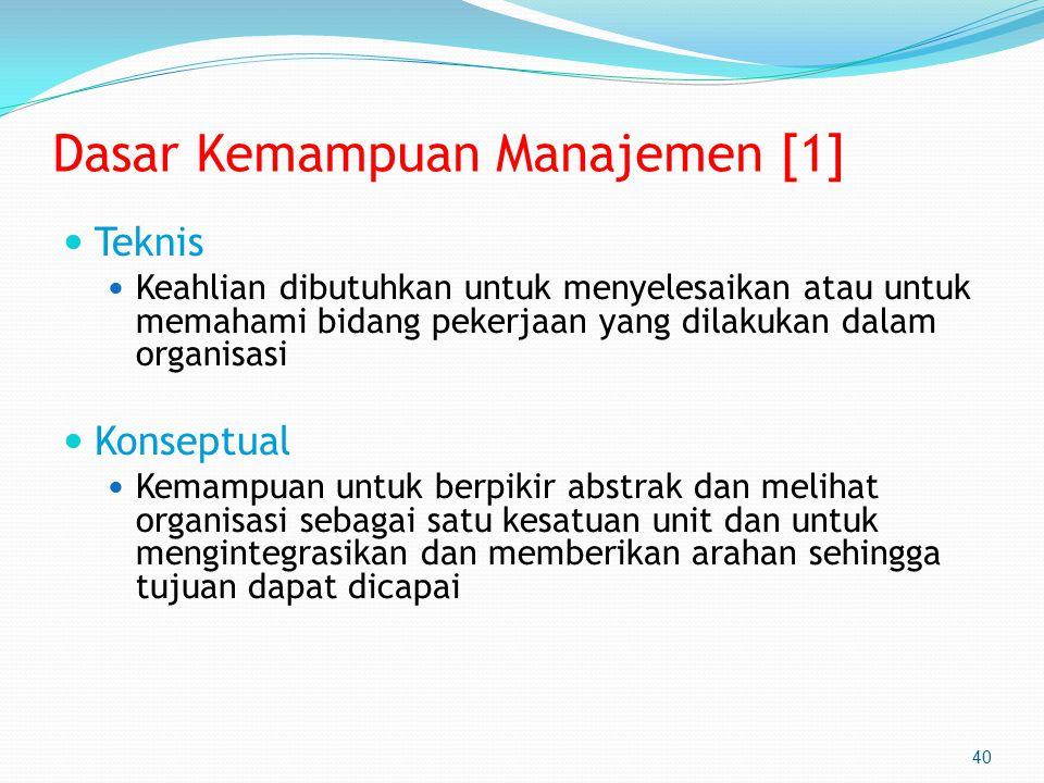 Dasar Kemampuan Manajemen [1]